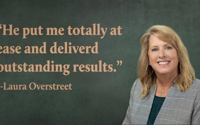 Outstanding Results for Your Marketing